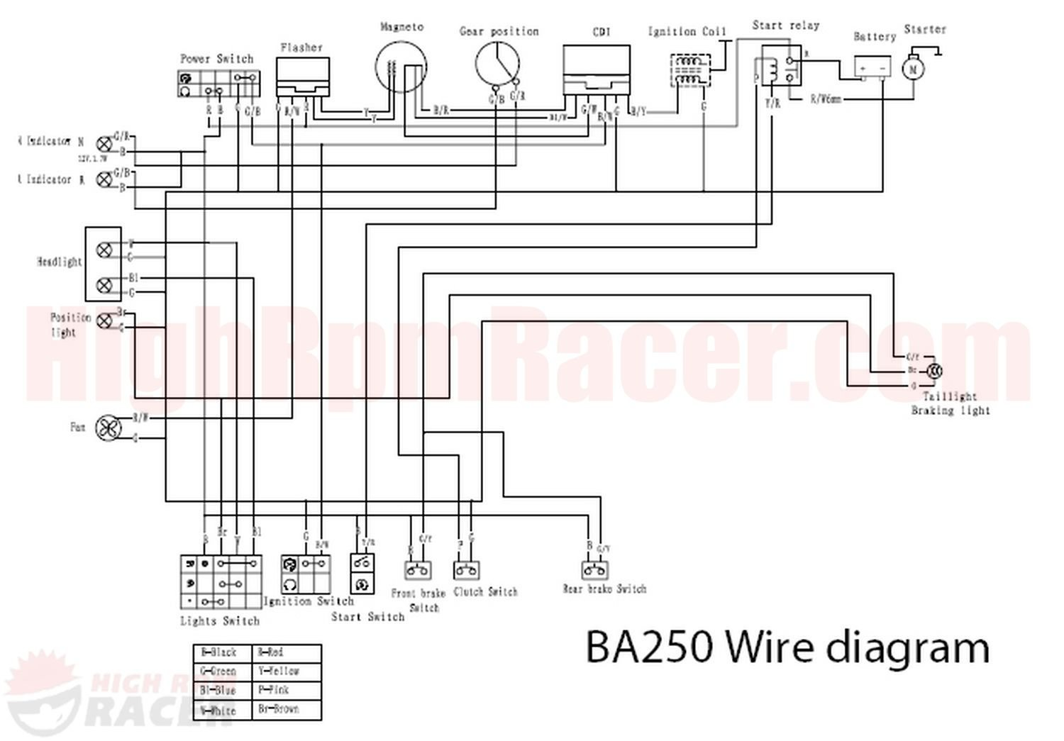 baja250_wd wiring diagram for chinese 110 atv the wiring diagram 1990 polaris trail boss 250 wiring diagram at edmiracle.co