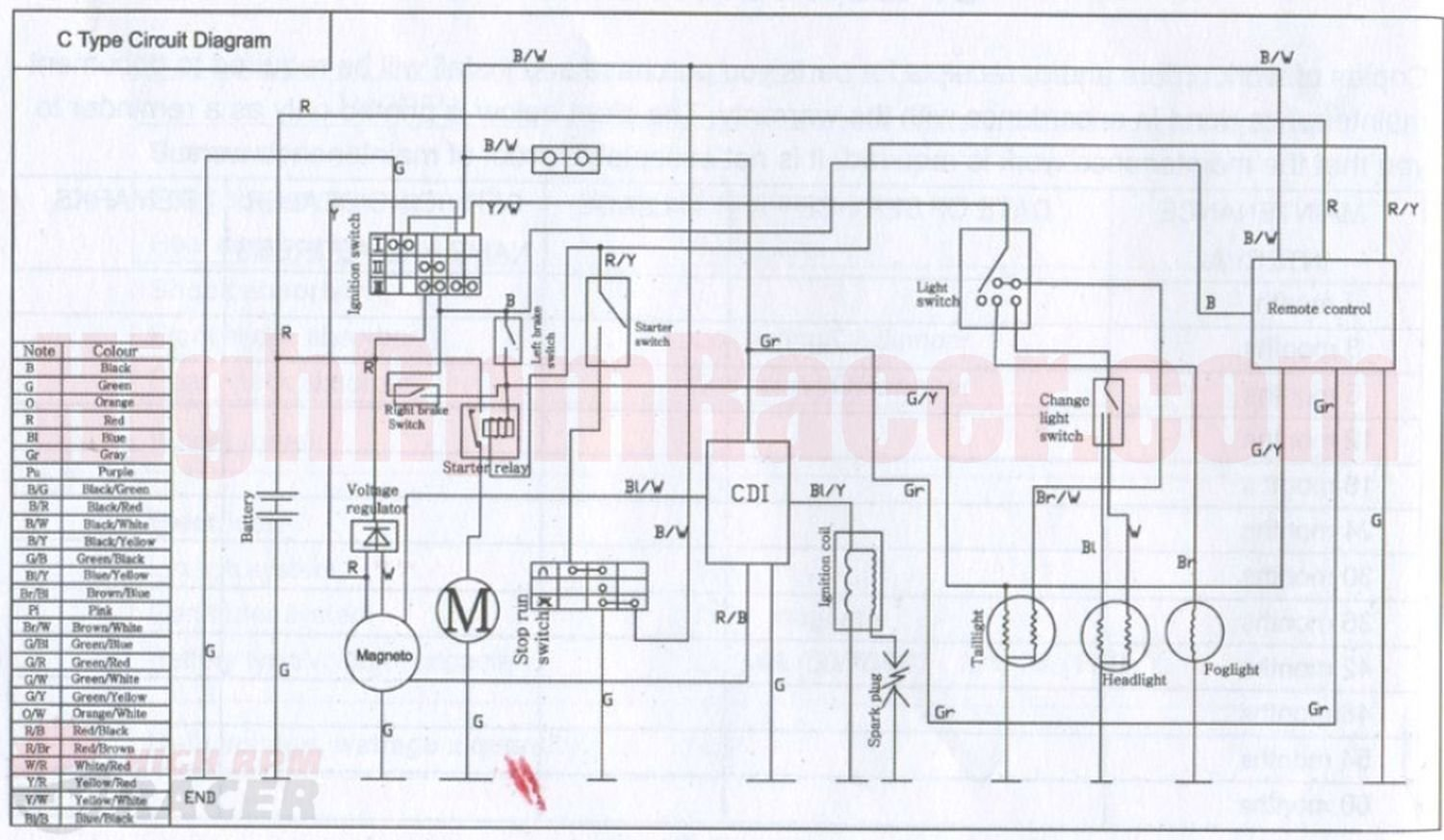 buyang atv 50 wiring diagram 0 00