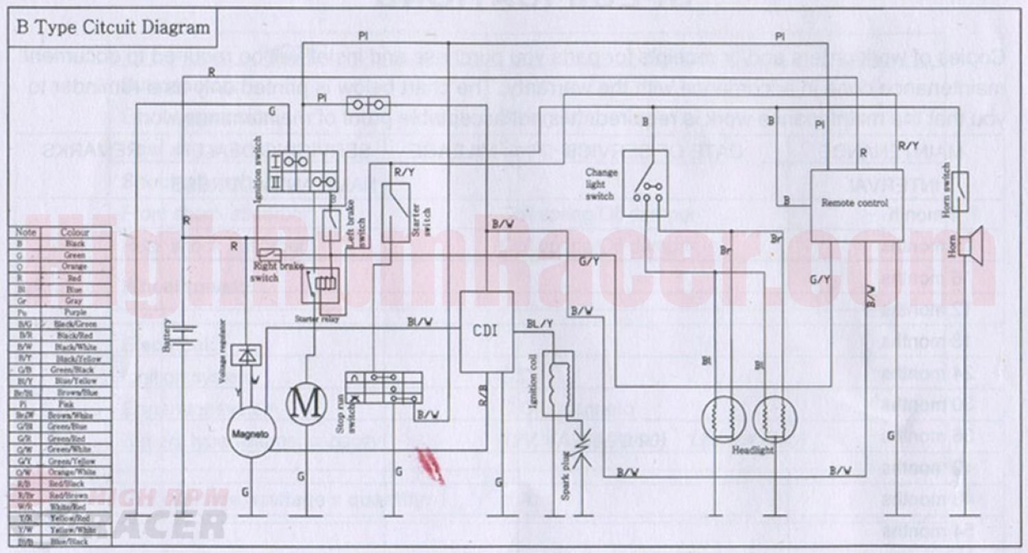 buyang70_wd chinese quad wiring diagram chinese atv ignition schematic \u2022 free 150Cc Scooter Wiring Diagram at aneh.co