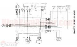 wiring diagram for baja 150cc atvs 0 00 wiring diagram for baja 150cc atvs