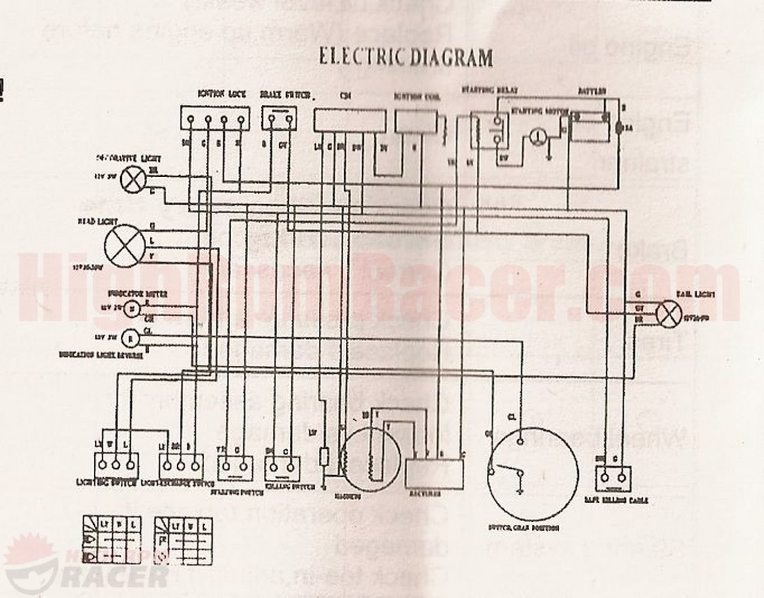 wiring diagram 110cc chinese atv images wheeler wiring diagram wiring diagram honda 110 chinese dirt bike