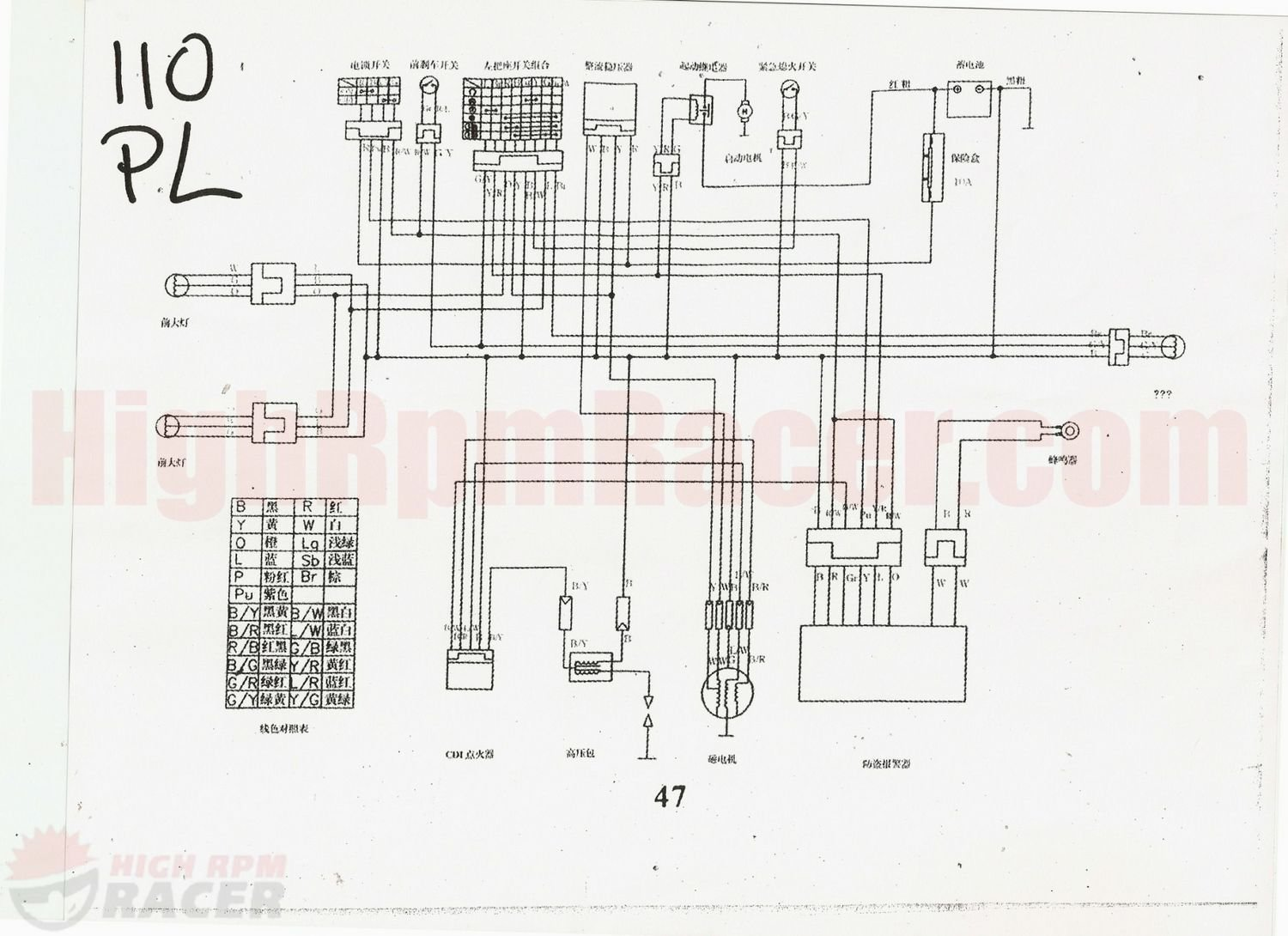 panther110pl_wd panther atv 110pl wiring diagram $0 00 coolster atv wiring diagram at soozxer.org