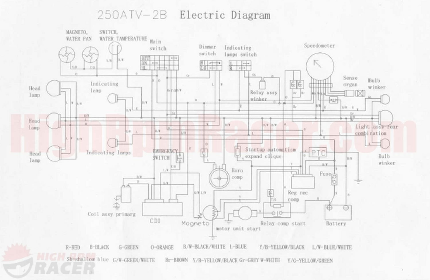 roketa250_wd roketa atv 250 wiring diagram $0 00 coolster atv wiring diagram at soozxer.org