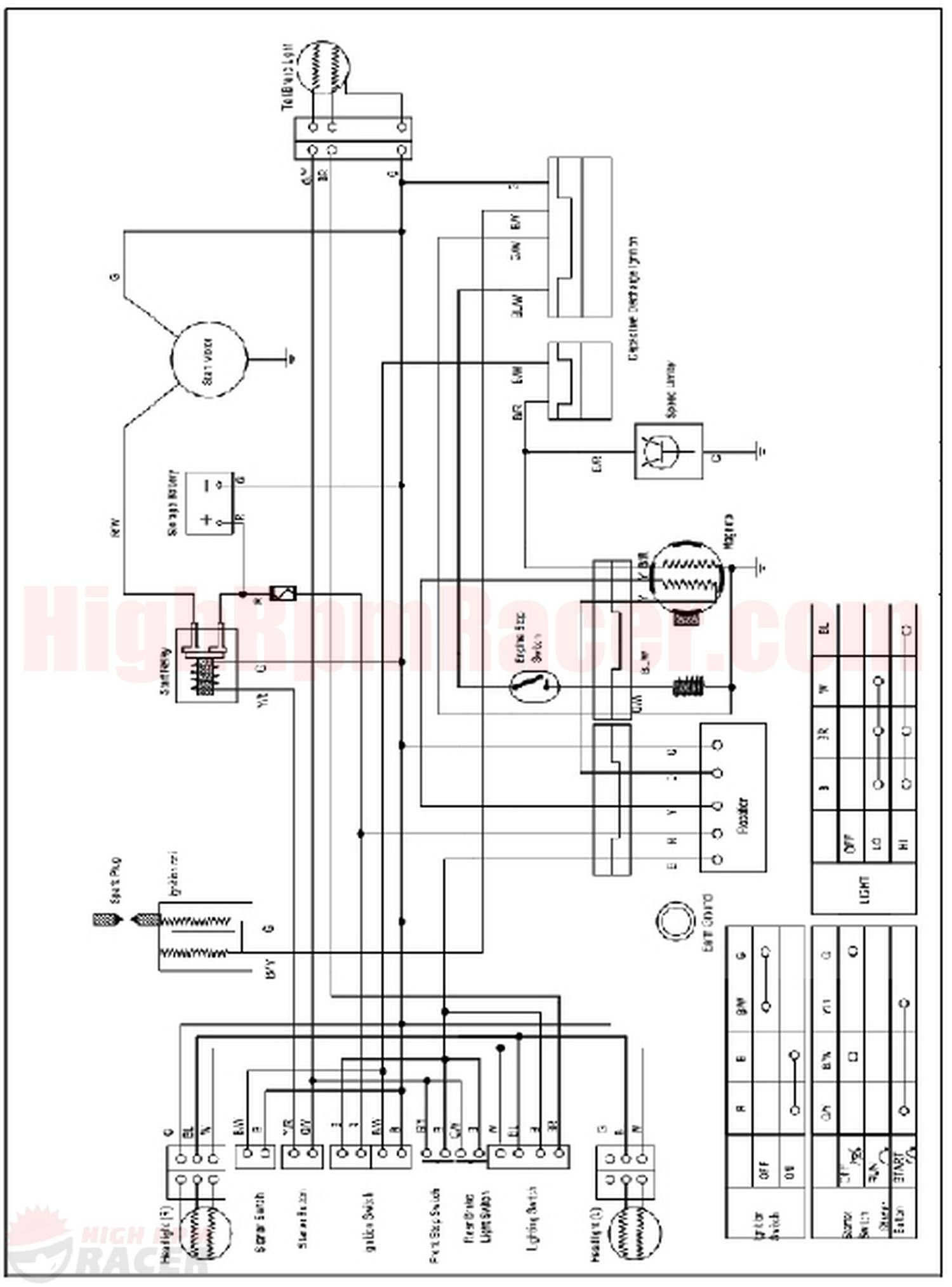 sunl atv 250 wiring diagram 0 00